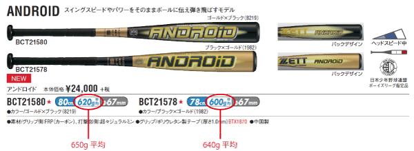 12967東京ヤクルトスワローズ 2015シーズンユニフォーム【TOKYO燕パワーユニフォーム】【CREWユニフォーム】を提供。